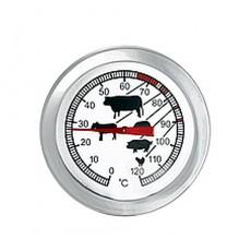 TPM03.127 Termometr...